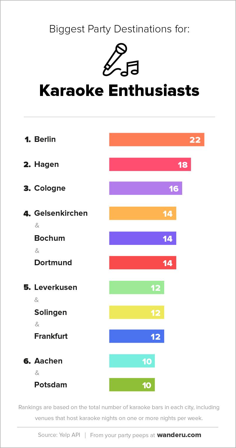 German_Party_Cities-Karaoke_EN.png