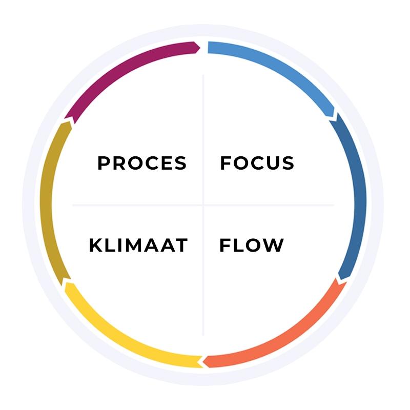 methodology-circle-INTRO.jpg