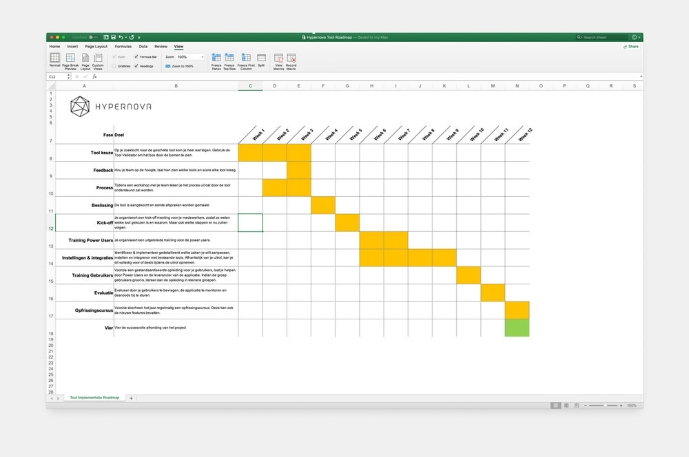 Hypernova Implementatie Roadmap
