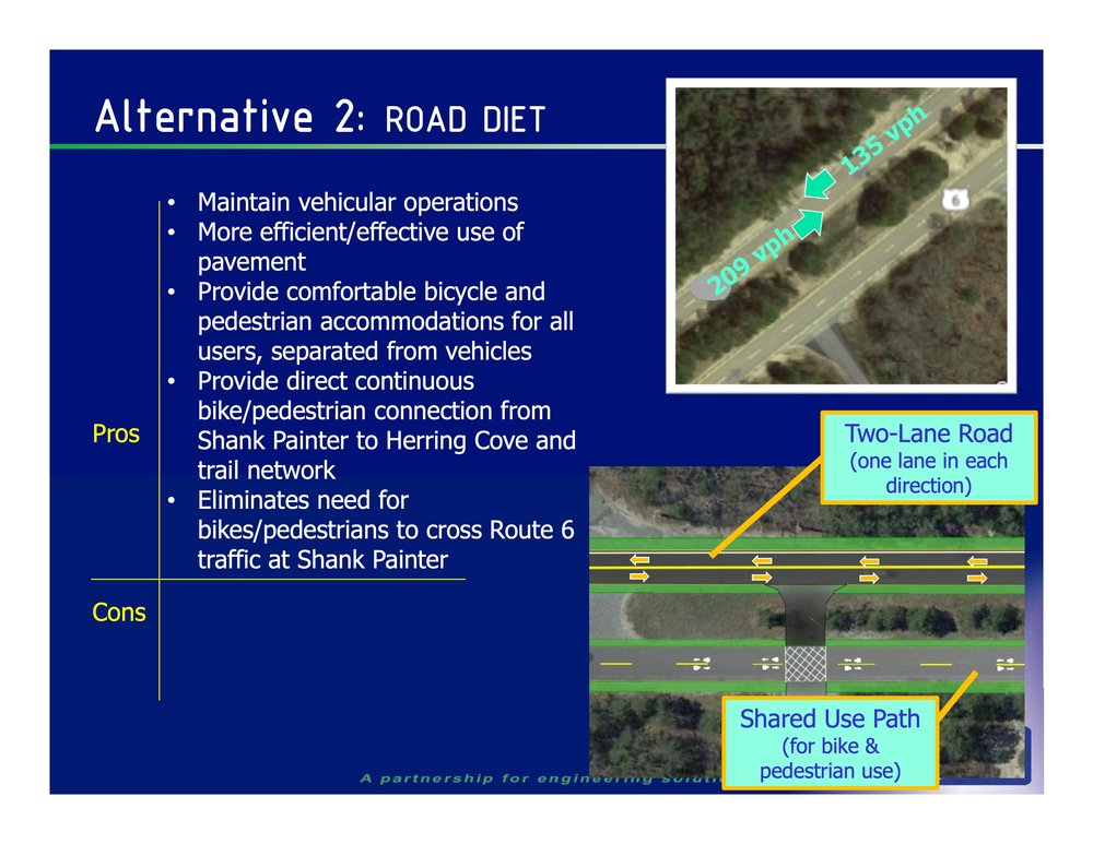Proposed Route 6 shared use path from Shank Painter Road to Herring Cove Beach