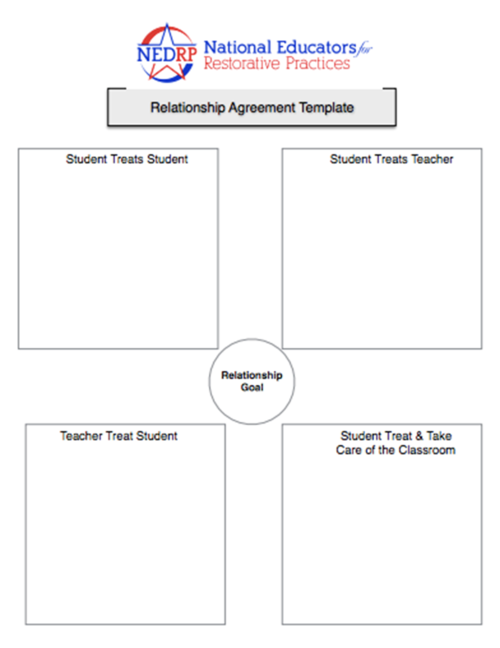 Treatment Agreements National Educators For Restorative Practices
