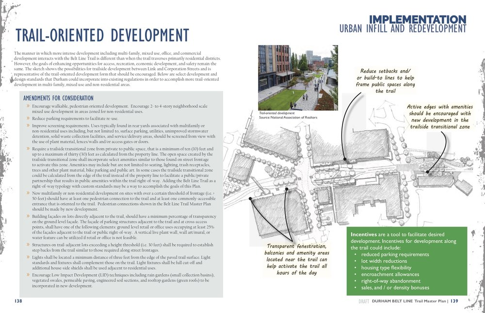 DRAFT_DurhamBeltLineMasterPlan_04-24-2018_SpreadRed (2).jpg