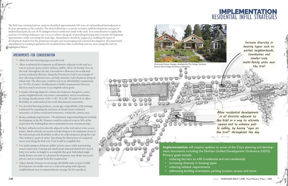 Copy Of Master Plan Draft Durham Beltline For Everybody
