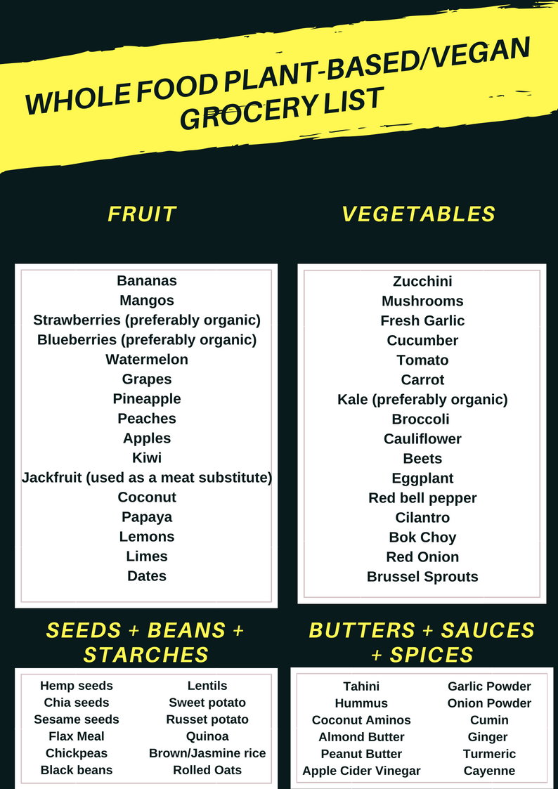 Whole Foods Plant-Based grocery list (edited pic).png
