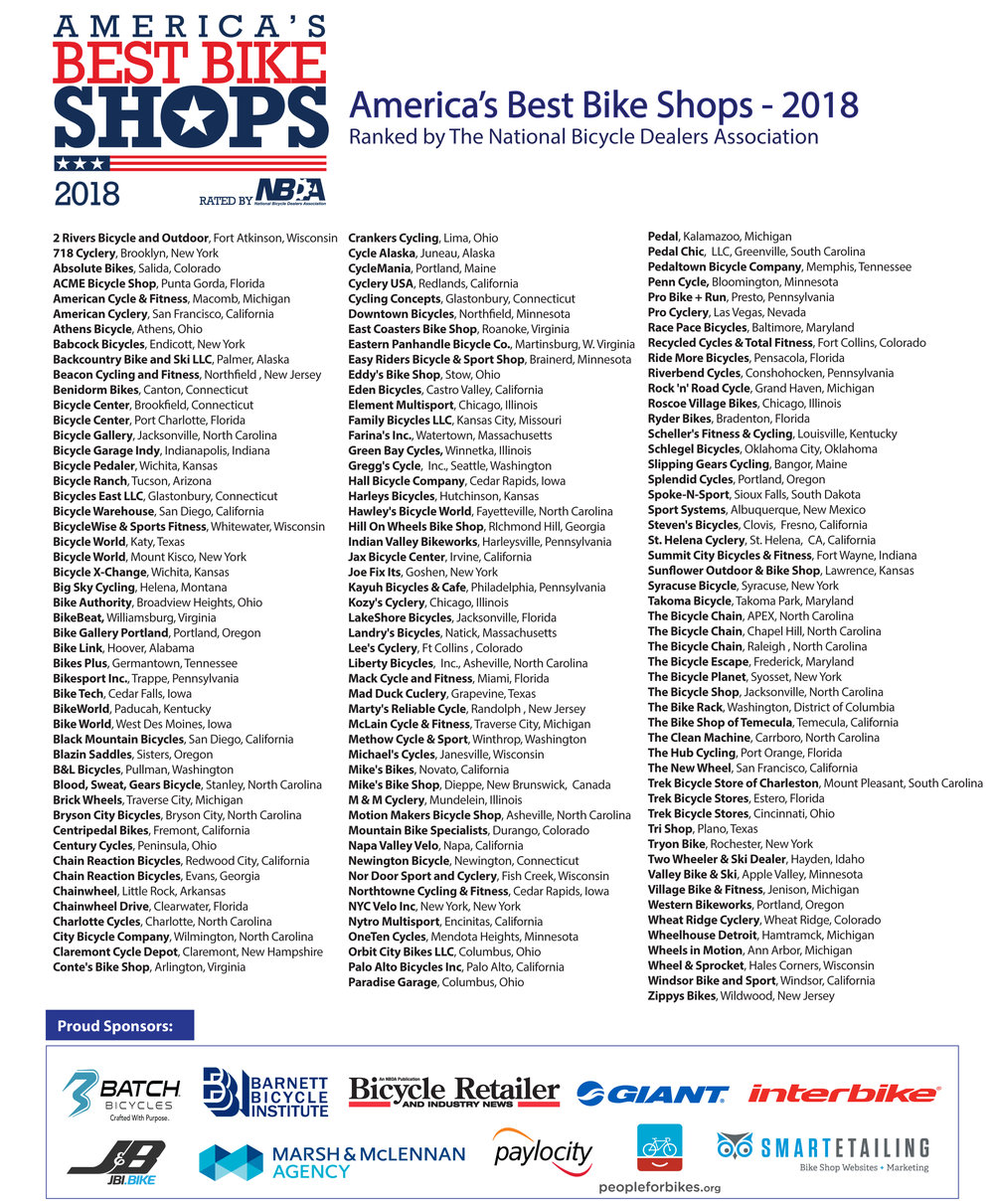2018 ABBS List with sponsors Updated.jpg