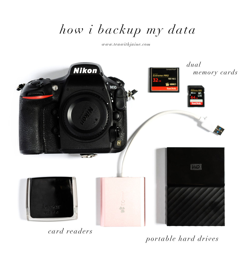 How-I-Backup-Archive-My-Wedding-Photography.jpg