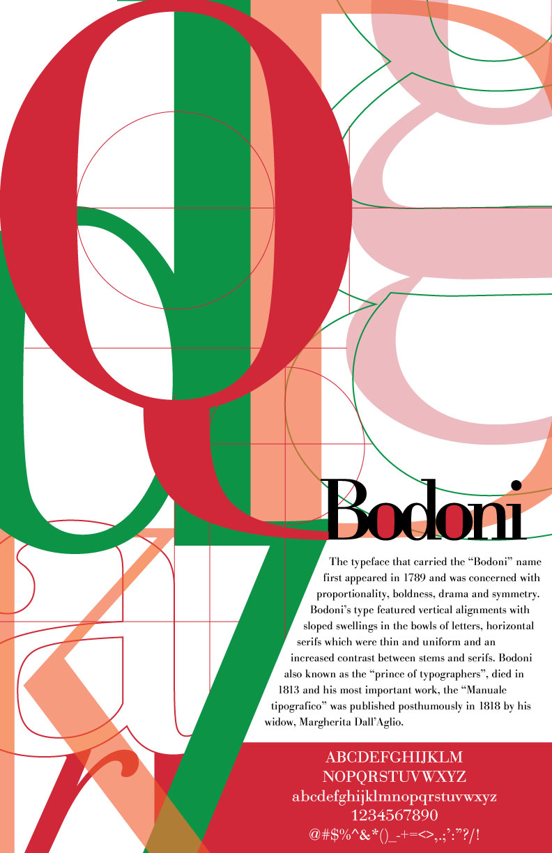 Type-Specimen-Poster-(BODONI).jpg