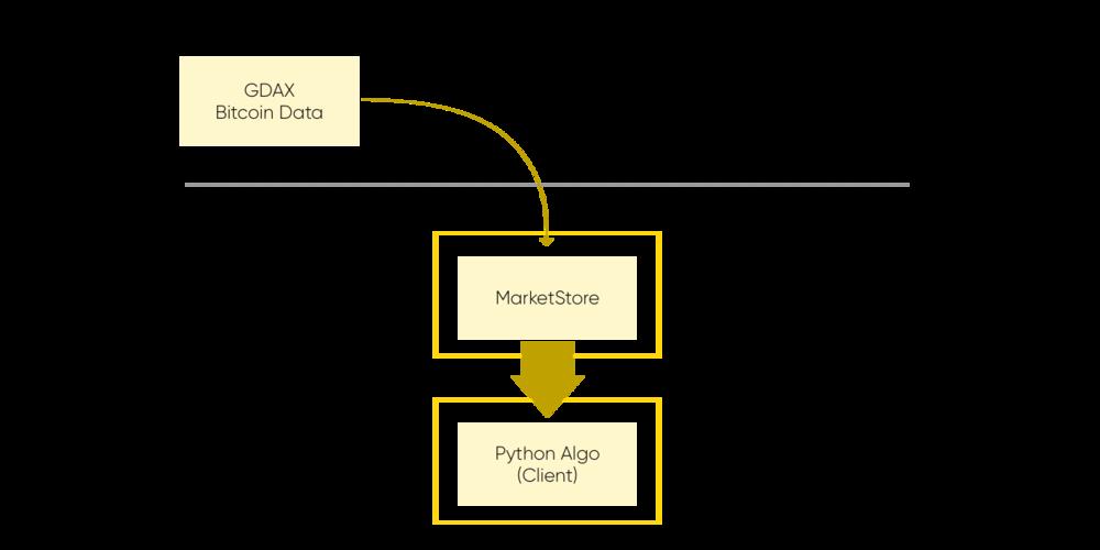 Medium - bitcoin data1.png