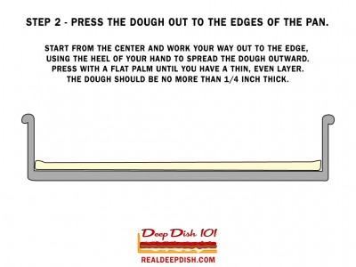 deepdish-pan-cross-section-step-02-400x300.jpg