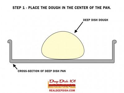 deepdish-pan-cross-section-step-01-400x300.jpg