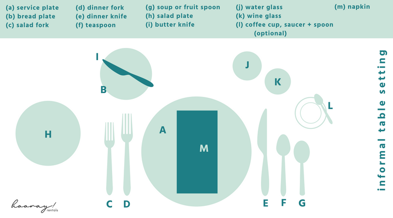 informal-three-course-table-setting-diagram.png