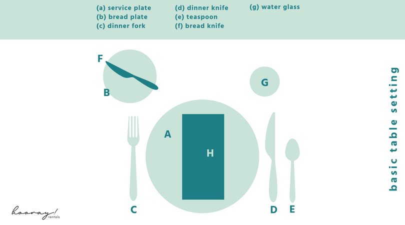 basic table setting diagram the ins and outs of table settings hooray! rentals colorado