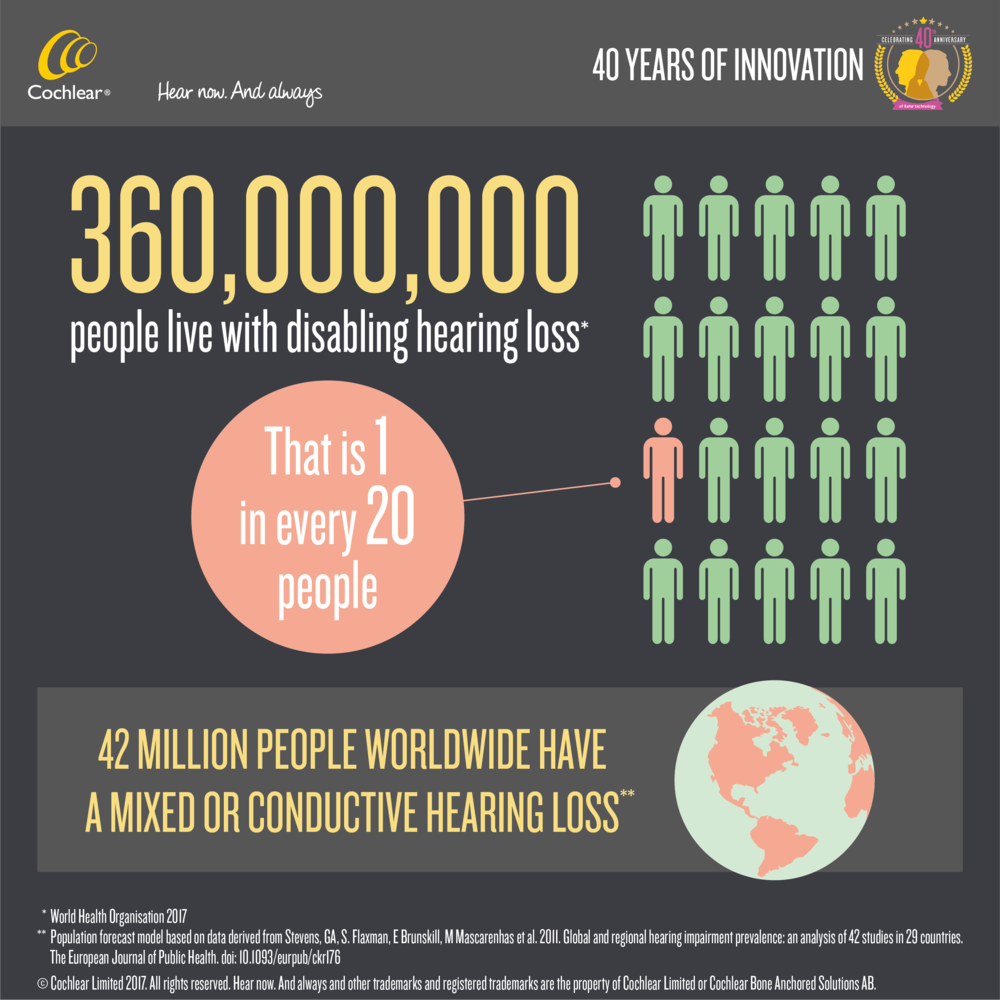 Hearing-Loss-Facts_Baha-Infographic.png