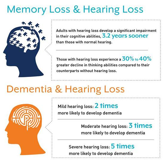 hearing-loss-dementia-stats-going-gentle-into-that-good-night.jpg