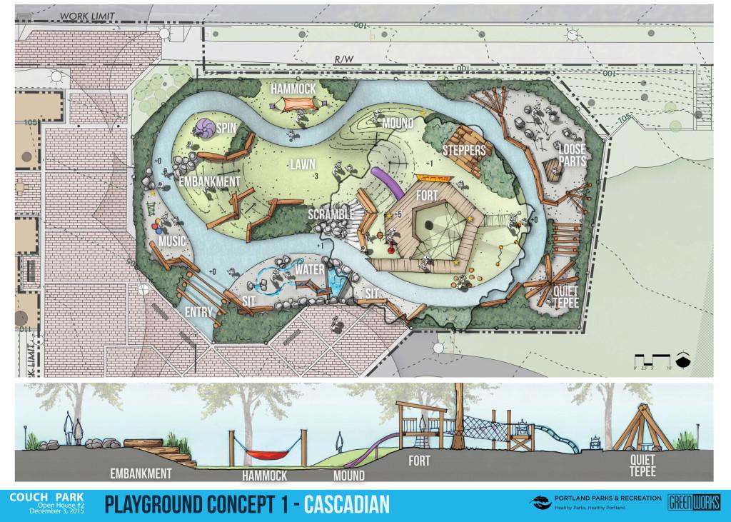Concept 1 - Cascadian