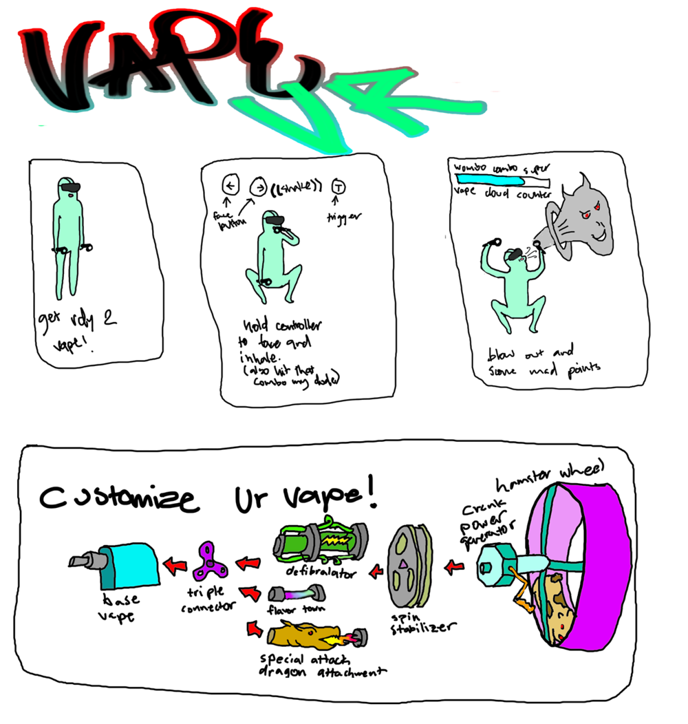 Drawing for Vape VR Mechanic system