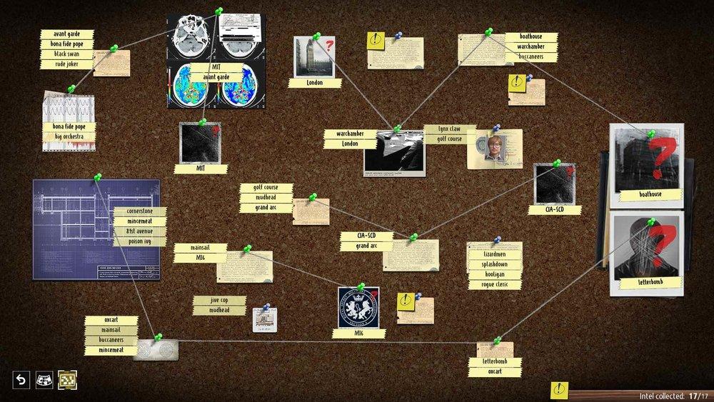 The investigative board. Innovative? or a gimmick?