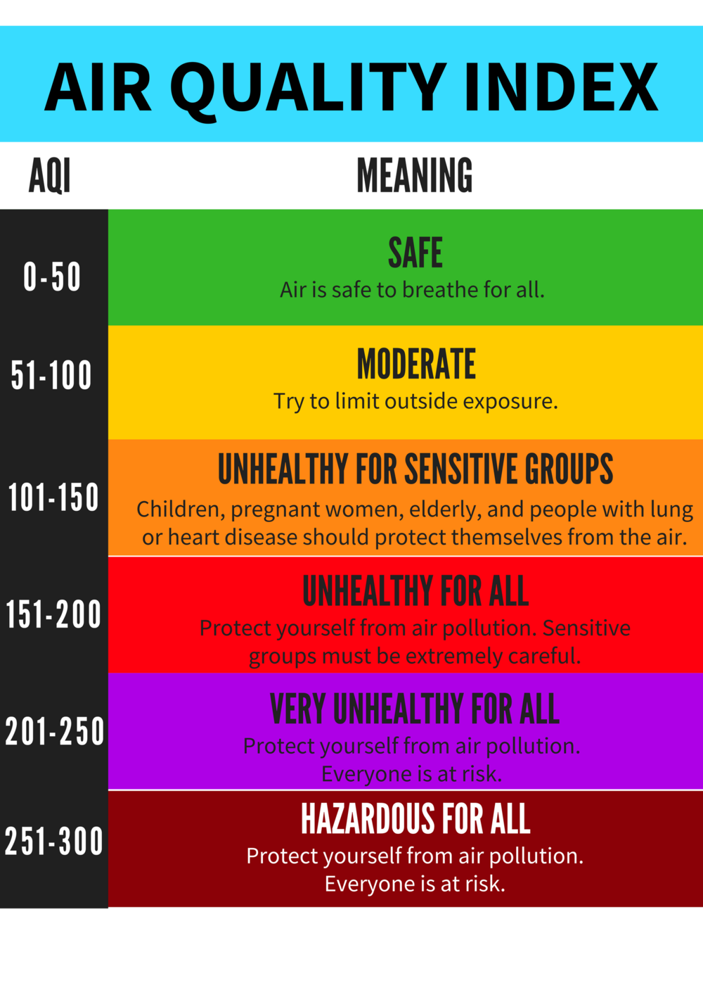 aqi table.png