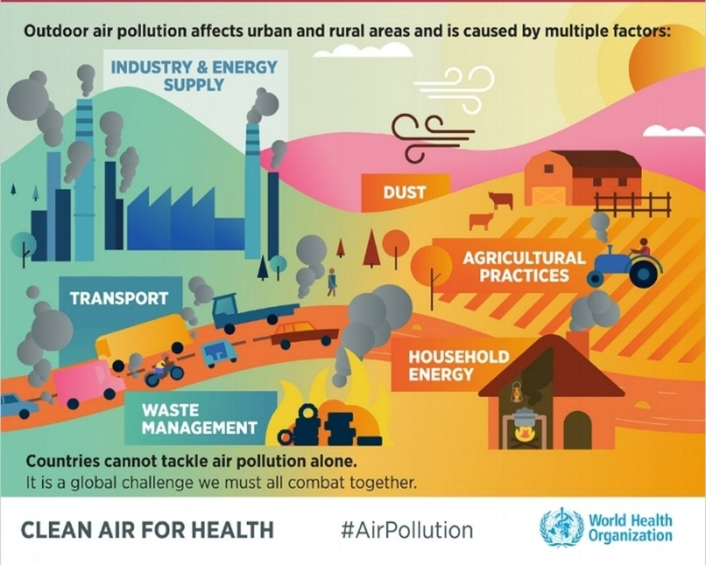 sources of air pollution .jpg
