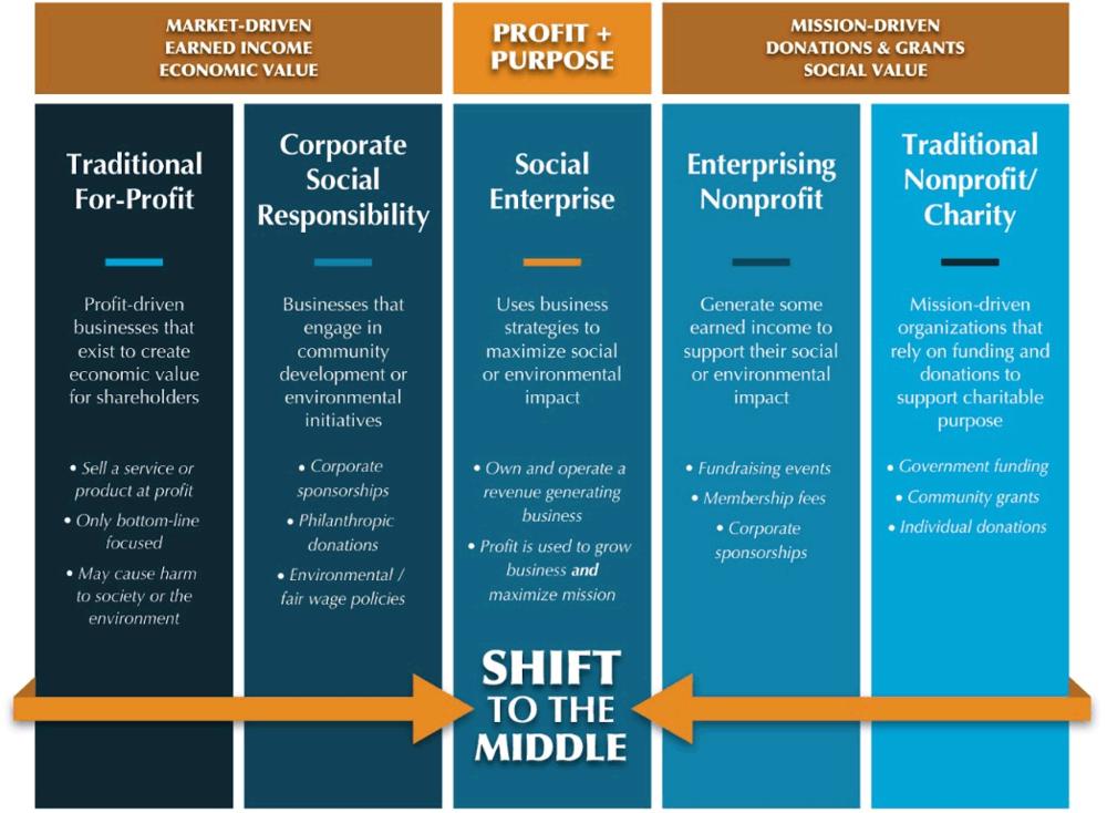 diagram_shift.png