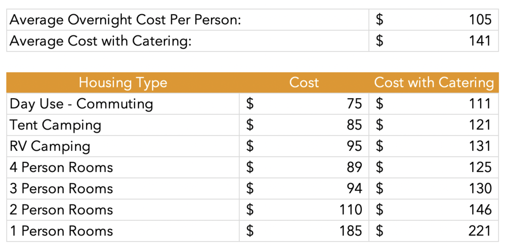 *The rates above are an estimate based on a 25 person event. Rates are subject to change.