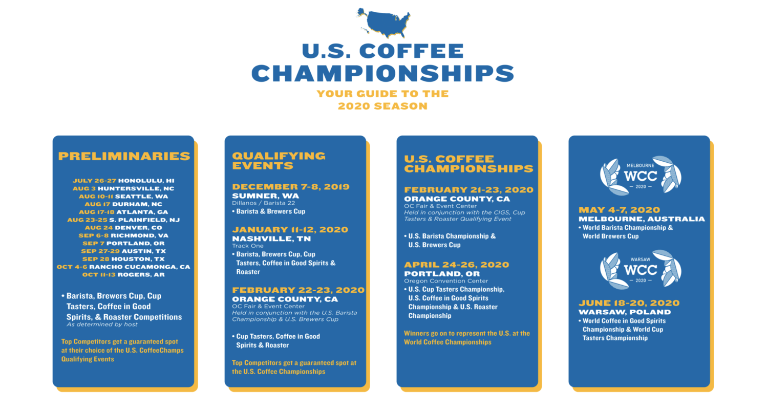 Coffee County Tn Fair 2020.Sca Usa Chapter Announces The Dates And Locations For The