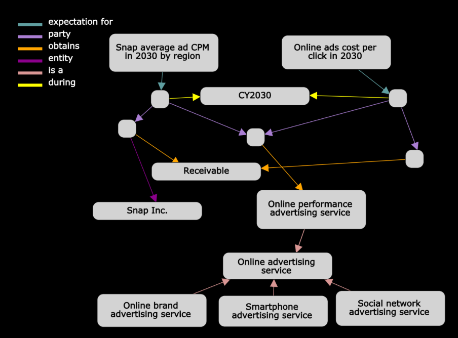 Solution snap diagram.PNG
