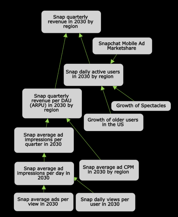 Solution snap diagram 2.PNG