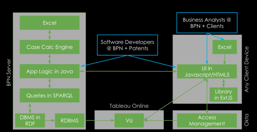 Tech stack revised.PNG