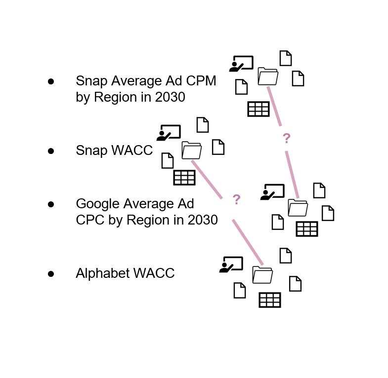 Platform Problem graphic.PNG