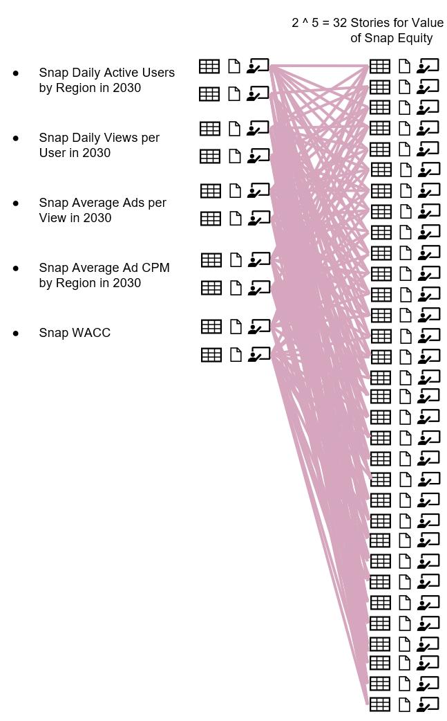 Platform Problem graphic V2.PNG