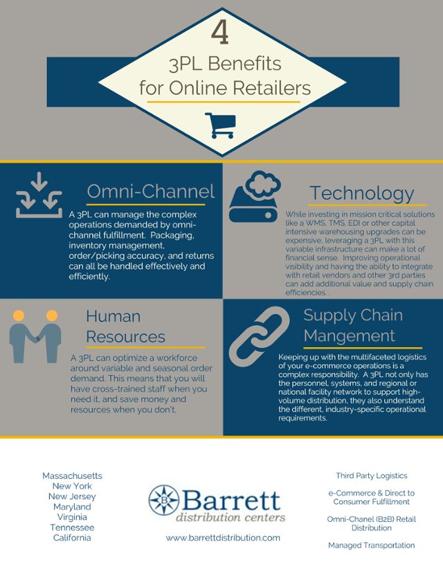 4 3PL benefits for e-commerce.png