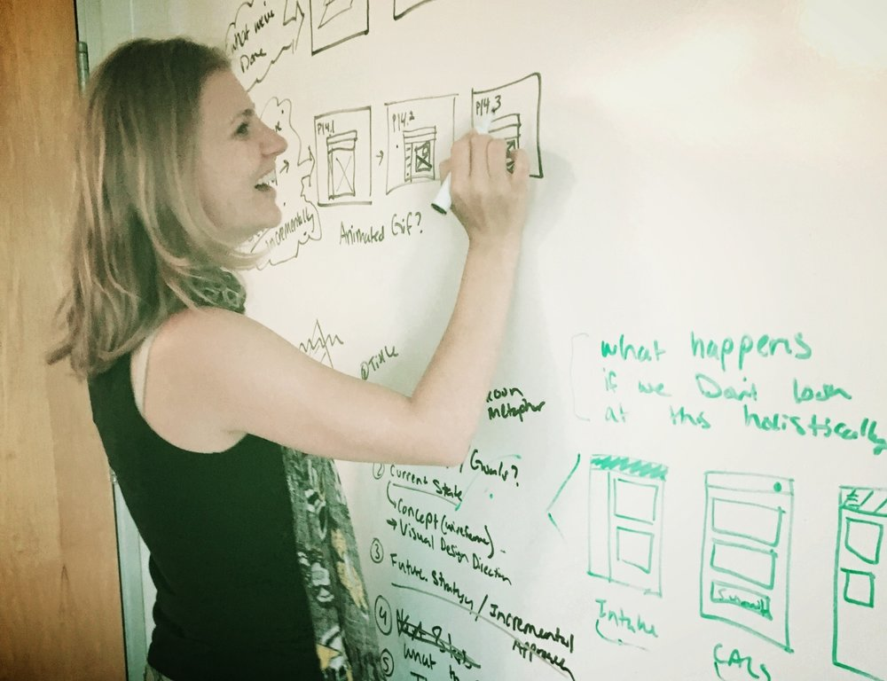 UX Strategy | Me doing what I do best.