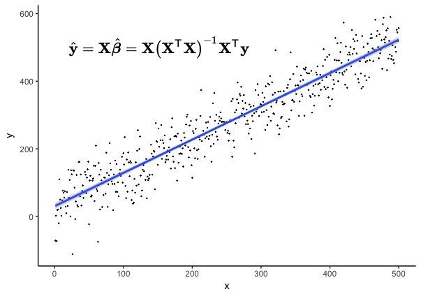 linear_model-1.jpg