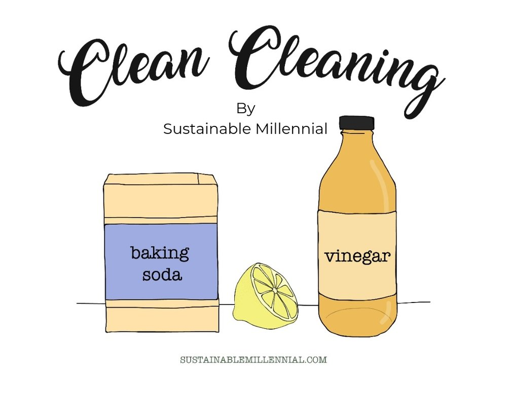 By+Sustainable+Millennial.jpg