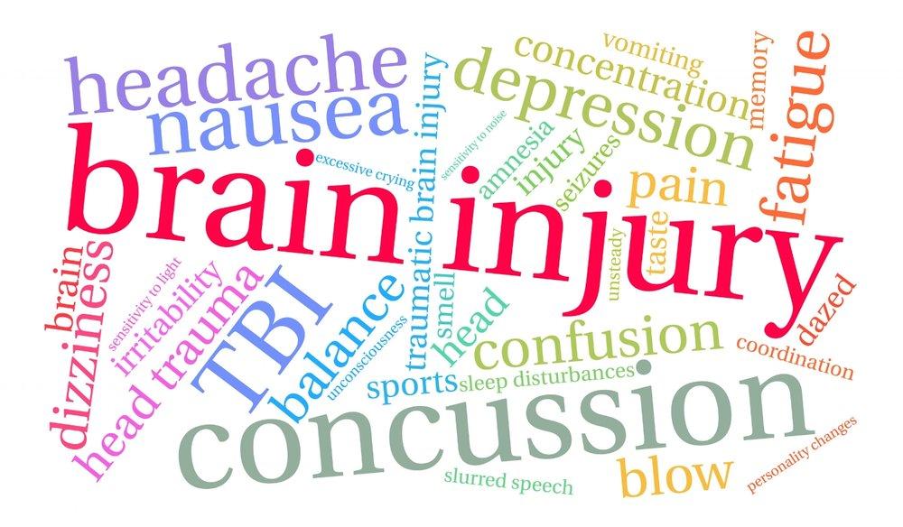 shutterstock_699589258_brain_injury_word.jpg