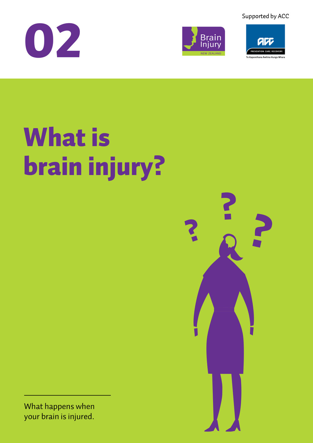 02 What is brain injury?