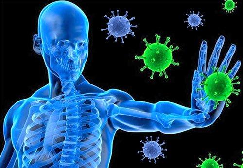 ImmuneActivity -