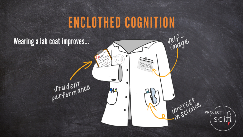 Why lab coats? - Studies show that wearing a lab coat improves a student's self-image, performance, and engagement in science.