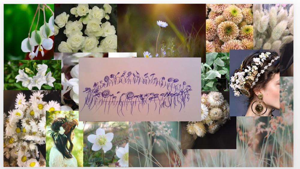 Idén kring blommor, moodboards och en skiss. Floristen Sofie hjälpte oss att ta fram exakt så som vi ville ha det.