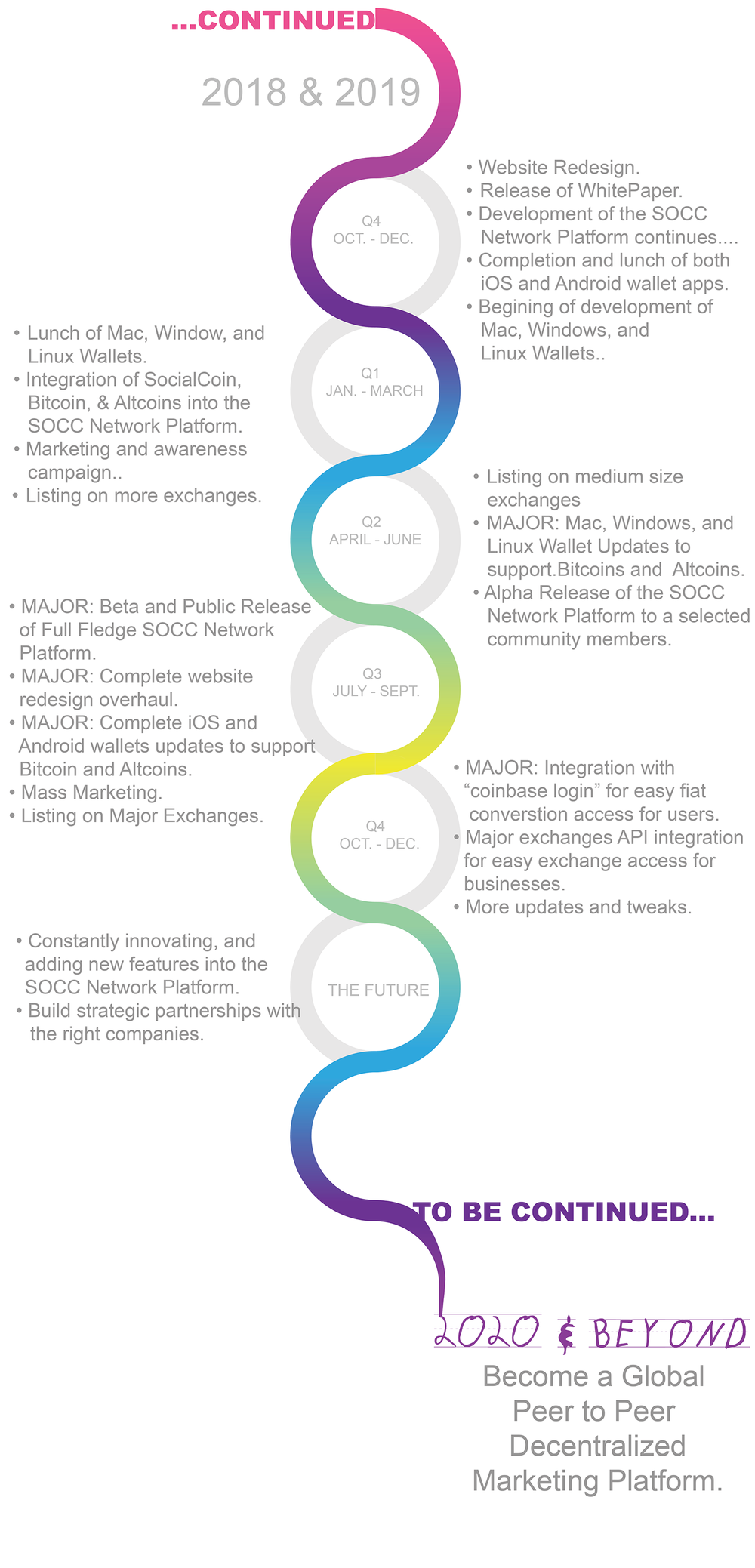 ROADMAP-SOCC-40.png