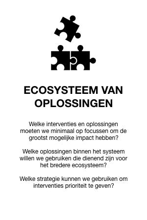 Kaartjes_Ecosysteem-fragment 5.001.jpeg