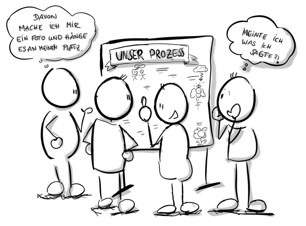 Graphic Facilitation — von Anfang an ein Unterschied. - Sie sind Coach, Trainer oder Unternehmensberater und wollen Ihre Workshop- und Prozessdokumentation auf das nächste Level heben?