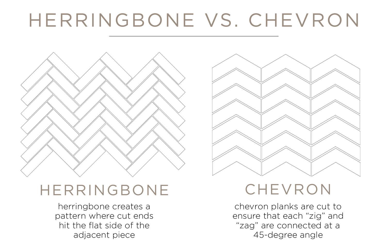 flooring chart.jpg