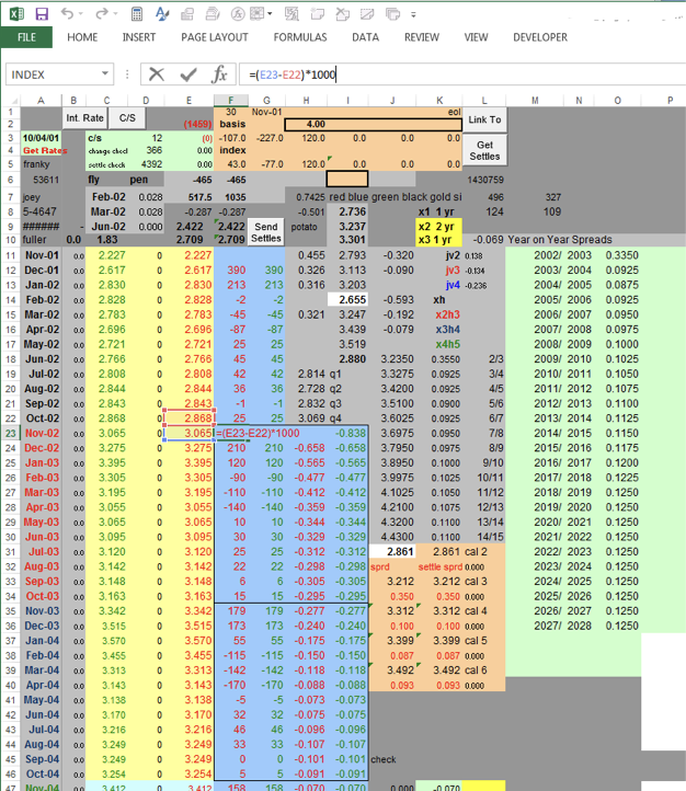 Spreadsheet from the Enron email archives.png