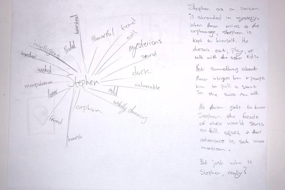 saxtonj_project2_processbook_Page_10.jpg