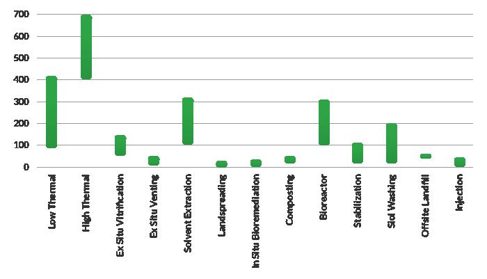 biosorb-graph.png