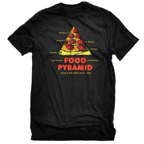 merch-food-pyramid.jpg