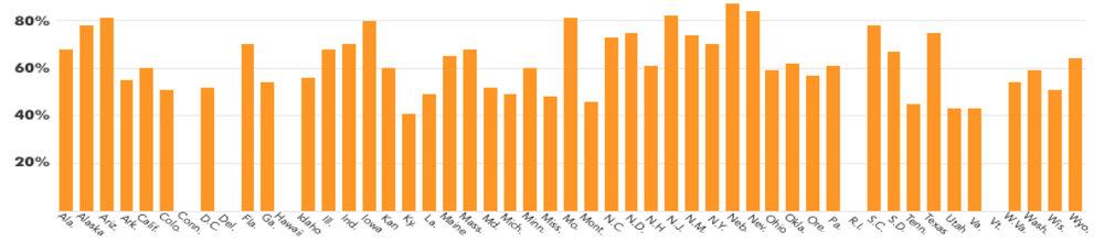 arrests graph.jpg