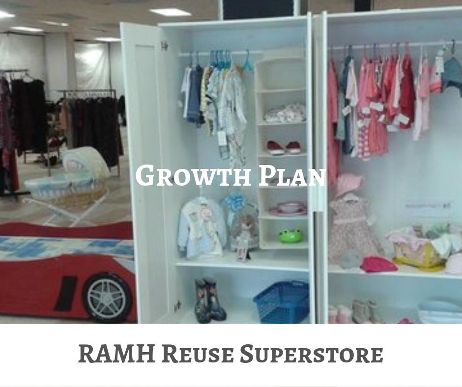RAMH Growth Plan
